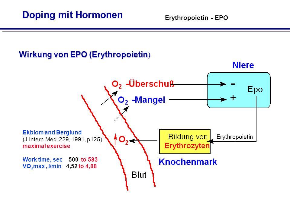 Wirkung von EPO (Erythropoietin ) Ekblom and Berglund (J.Intern.Med.