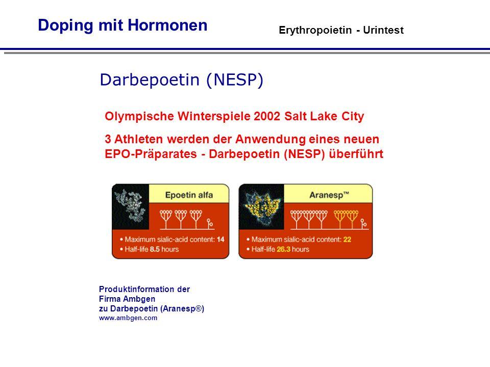 Erythropoietin - Urintest Darbepoetin (NESP) 5.21 4.42 3.77 pH Olympische Winterspiele 2002 Salt Lake City 3 Athleten werden der Anwendung eines neuen EPO-Präparates - Darbepoetin (NESP) überführt Produktinformation der Firma Ambgen zu Darbepoetin (Aranesp®) www.ambgen.com Doping mit Hormonen