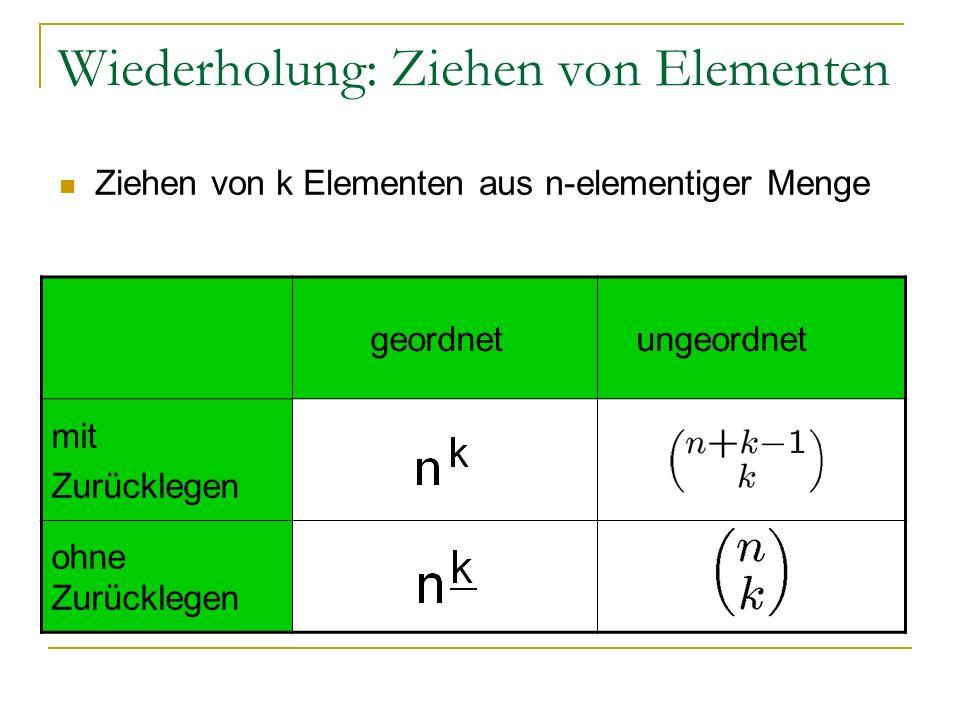 Wiederholung: Ziehen von Elementen geordnet ungeordnet mit Zurücklegen ohne Zurücklegen Ziehen von k Elementen aus n-elementiger Menge TexPoint fonts