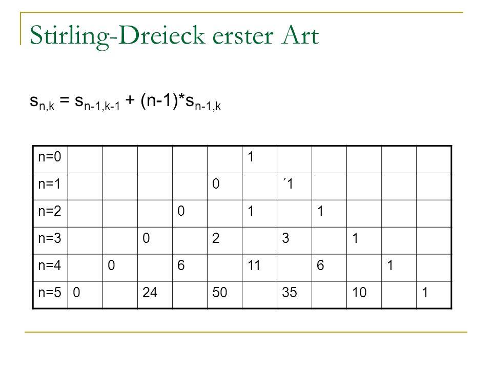 Stirling-Dreieck erster Art s n,k = s n-1,k-1 + (n-1)*s n-1,k n=01 n=10´1 n=2011 n=30231 n=4061161 n=50245035101