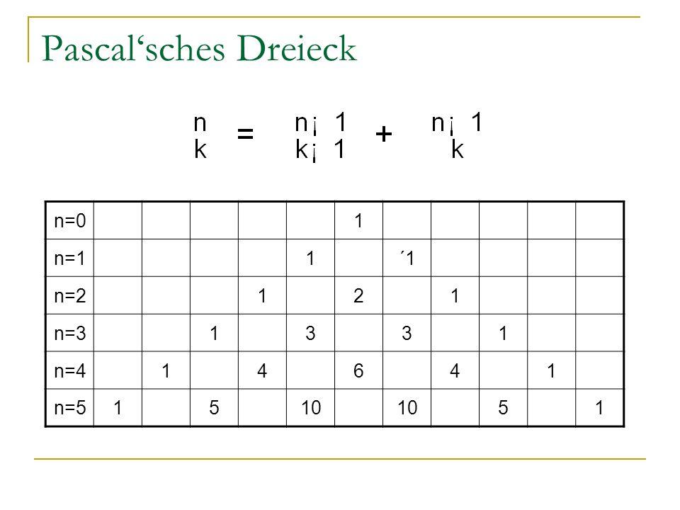 Pascalsches Dreieck n=01 n=11´1 n=2121 n=31331 n=414641 n=51510 51