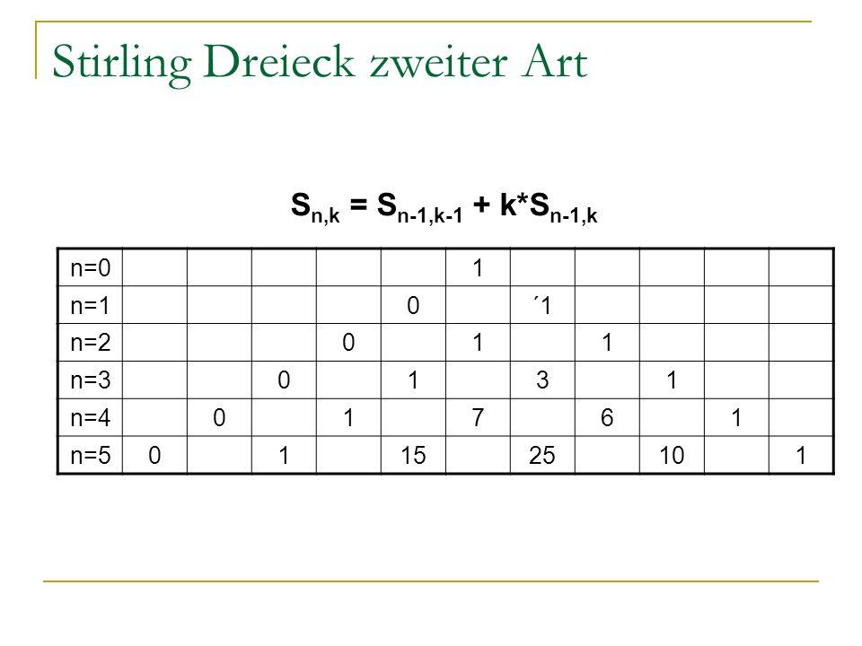 Stirling Dreieck zweiter Art n=01 n=10´1 n=2011 n=30131 n=401761 n=5011525101 S n,k = S n-1,k-1 + k*S n-1,k