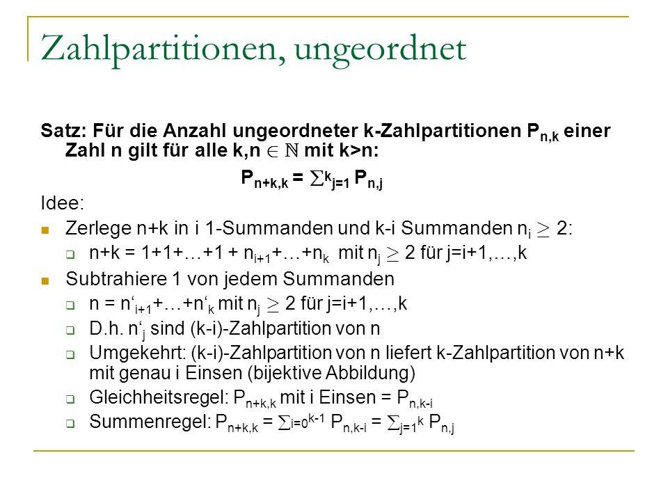 Zahlpartitionen, ungeordnet Satz: Für die Anzahl ungeordneter k-Zahlpartitionen P n,k einer Zahl n gilt für alle k,n 2 N mit k>n: P n+k,k = k j=1 P n,