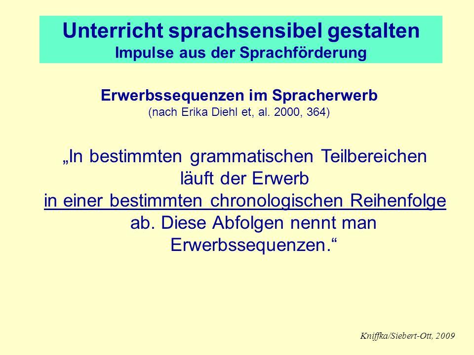 Unterricht sprachsensibel gestalten Impulse aus der Sprachförderung Erwerbssequenzen im Spracherwerb (nach Erika Diehl et, al.