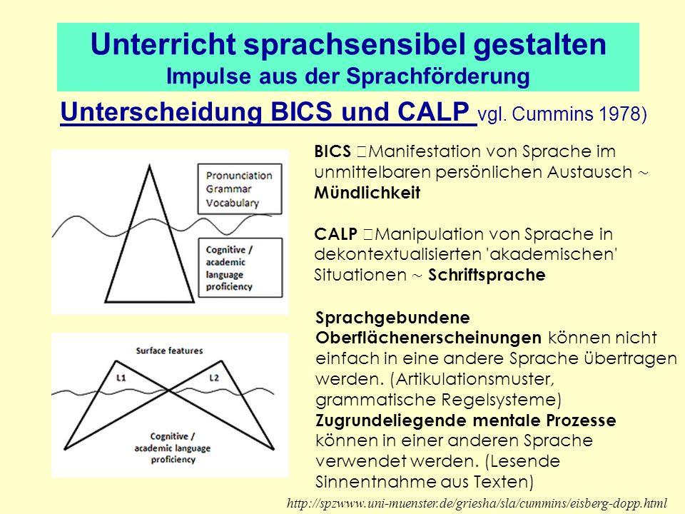 Unterricht sprachsensibel gestalten Impulse aus der Sprachförderung Unterscheidung BICS und CALP vgl. Cummins 1978) BICS Manifestation von Sprache im