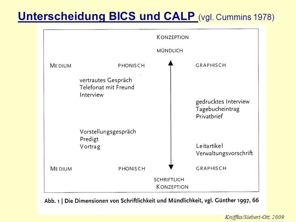 Unterscheidung BICS und CALP (vgl. Cummins 1978) Kniffka/Siebert-Ott, 2009