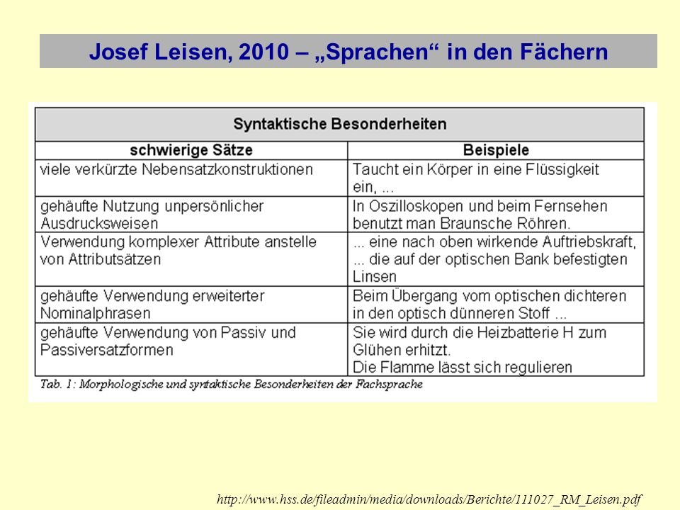 Josef Leisen, 2010 – Sprachen in den Fächern http://www.hss.de/fileadmin/media/downloads/Berichte/111027_RM_Leisen.pdf