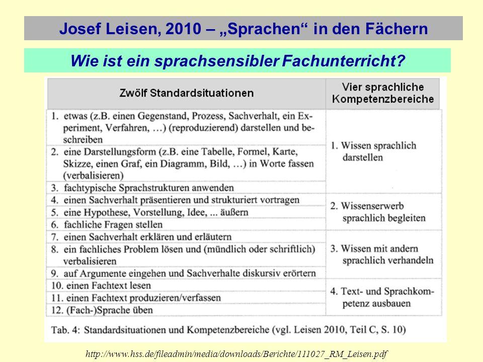 Josef Leisen, 2010 – Sprachen in den Fächern Wie ist ein sprachsensibler Fachunterricht? http://www.hss.de/fileadmin/media/downloads/Berichte/111027_R