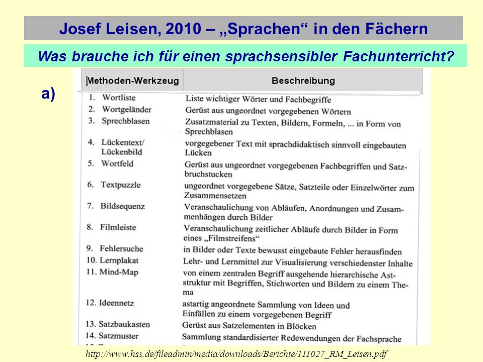 Josef Leisen, 2010 – Sprachen in den Fächern Was brauche ich für einen sprachsensibler Fachunterricht? a) http://www.hss.de/fileadmin/media/downloads/