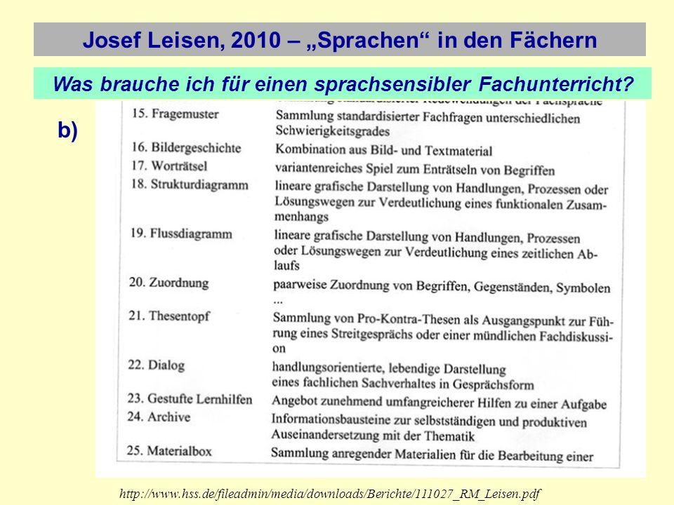 Josef Leisen, 2010 – Sprachen in den Fächern Was brauche ich für einen sprachsensibler Fachunterricht? b) http://www.hss.de/fileadmin/media/downloads/