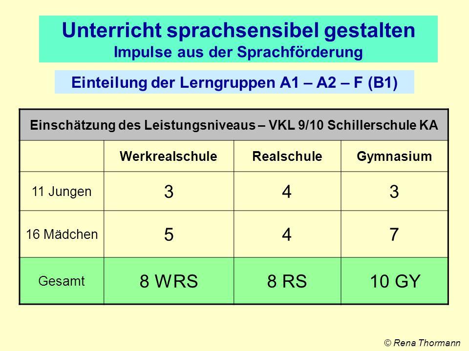 Unterricht sprachsensibel gestalten Impulse aus der Sprachförderung Einteilung der Lerngruppen A1 – A2 – F (B1) Einschätzung des Leistungsniveaus – VK