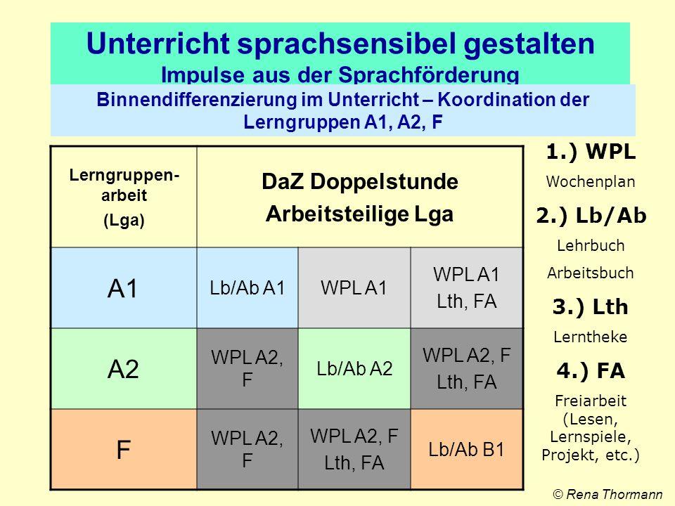 Unterricht sprachsensibel gestalten Impulse aus der Sprachförderung Binnendifferenzierung im Unterricht – Koordination der Lerngruppen A1, A2, F Lerngruppen- arbeit (Lga) D, M, MNT, WZG etc.