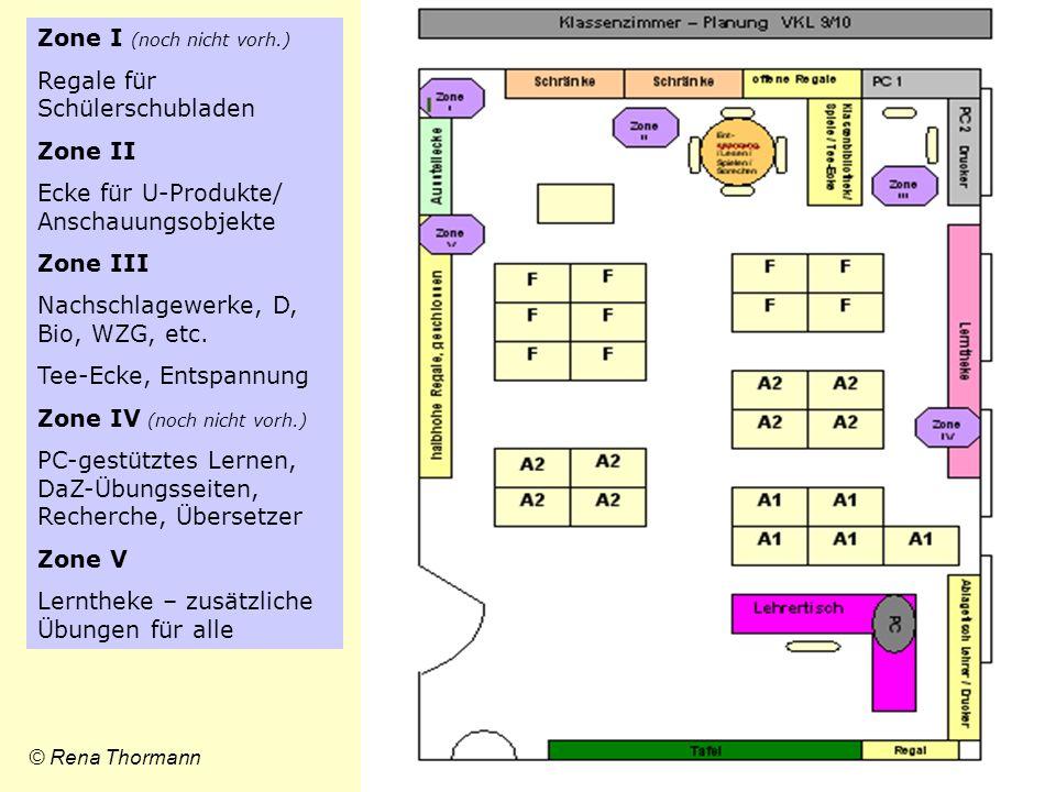 Zone I (noch nicht vorh.) Regale für Schülerschubladen Zone II Ecke für U-Produkte/ Anschauungsobjekte Zone III Nachschlagewerke, D, Bio, WZG, etc. Te
