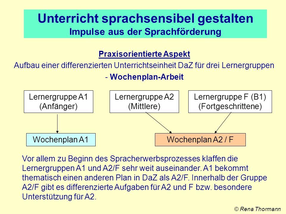 Reproduktion – Übungsmaterialien Baustein 5 : Der Wochenplan Das Wort-Bild-Blatt Das Vokabelblatt / Worttabelle © Rena Thormann