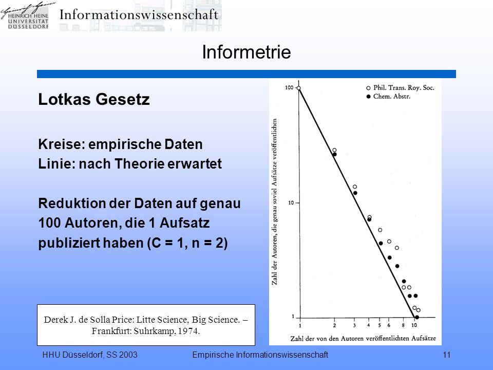HHU Düsseldorf, SS 2003Empirische Informationswissenschaft11 Informetrie Lotkas Gesetz Kreise: empirische Daten Linie: nach Theorie erwartet Reduktion