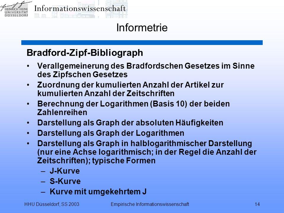 HHU Düsseldorf, SS 2003Empirische Informationswissenschaft14 Informetrie Bradford-Zipf-Bibliograph Verallgemeinerung des Bradfordschen Gesetzes im Sin