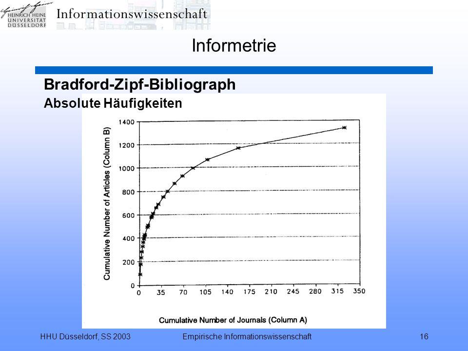 HHU Düsseldorf, SS 2003Empirische Informationswissenschaft16 Informetrie Bradford-Zipf-Bibliograph Absolute Häufigkeiten