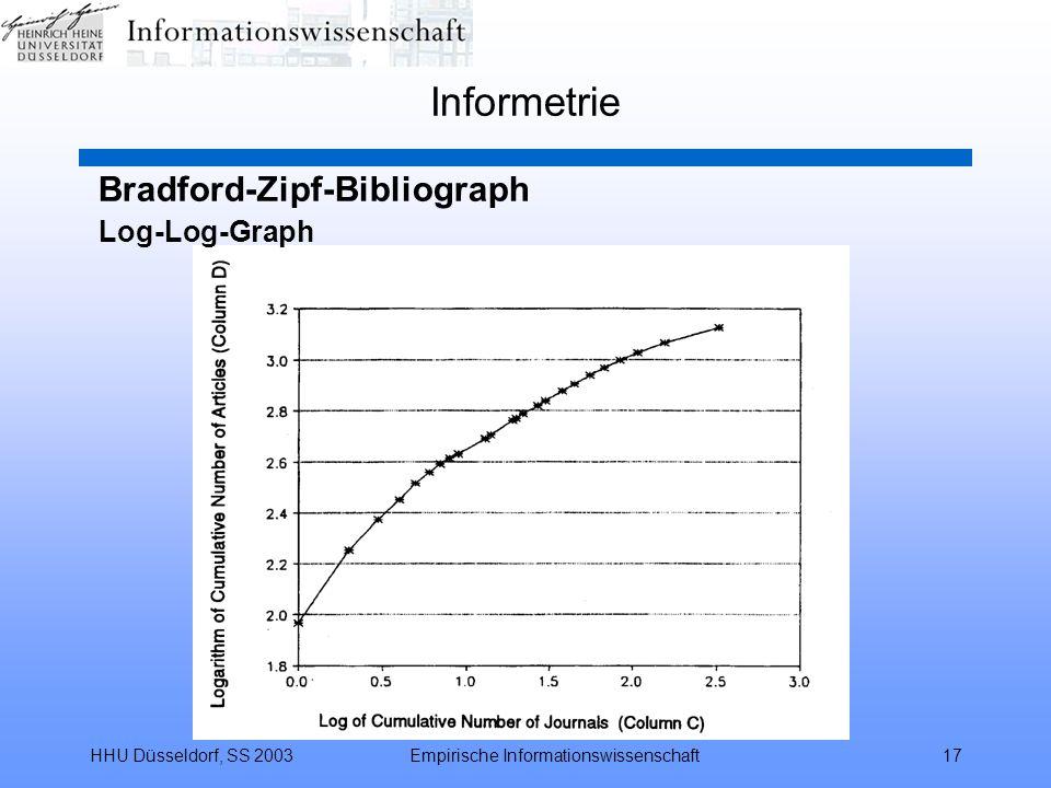 HHU Düsseldorf, SS 2003Empirische Informationswissenschaft17 Informetrie Bradford-Zipf-Bibliograph Log-Log-Graph