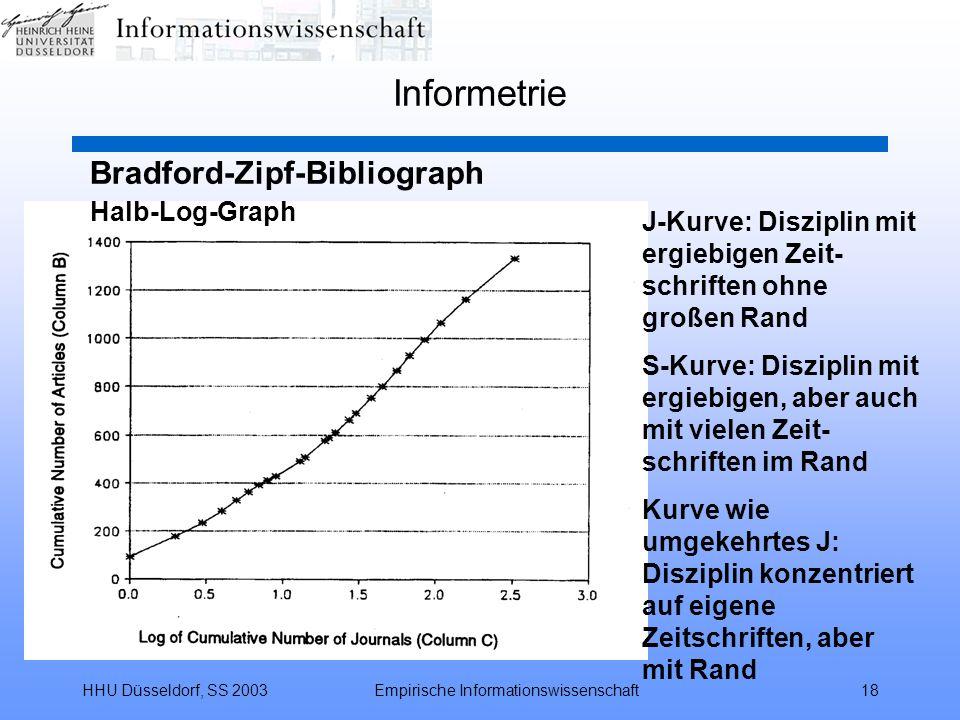 HHU Düsseldorf, SS 2003Empirische Informationswissenschaft18 Informetrie Bradford-Zipf-Bibliograph Halb-Log-Graph J-Kurve: Disziplin mit ergiebigen Ze