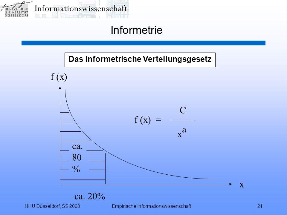 HHU Düsseldorf, SS 2003Empirische Informationswissenschaft21 f (x) x f (x) = _____ C x a Das informetrische Verteilungsgesetz ca. 20% ca. 80 % Informe