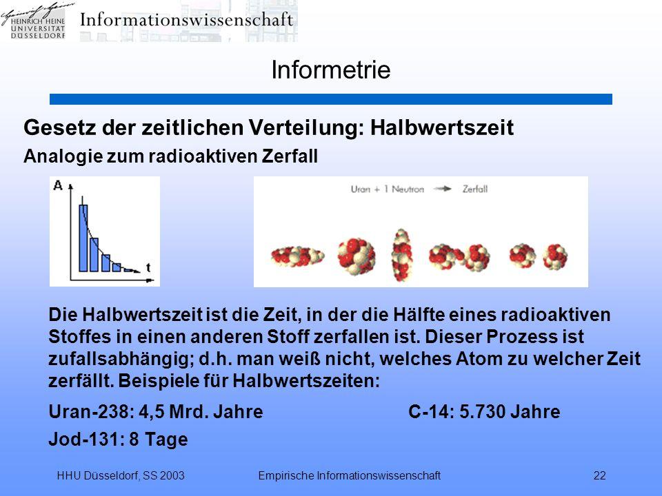 HHU Düsseldorf, SS 2003Empirische Informationswissenschaft22 Informetrie Gesetz der zeitlichen Verteilung: Halbwertszeit Analogie zum radioaktiven Zer