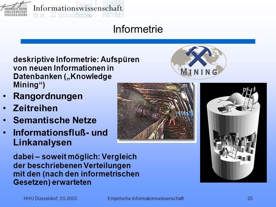 HHU Düsseldorf, SS 2003Empirische Informationswissenschaft25 Informetrie deskriptive Informetrie: Aufspüren von neuen Informationen in Datenbanken (Kn
