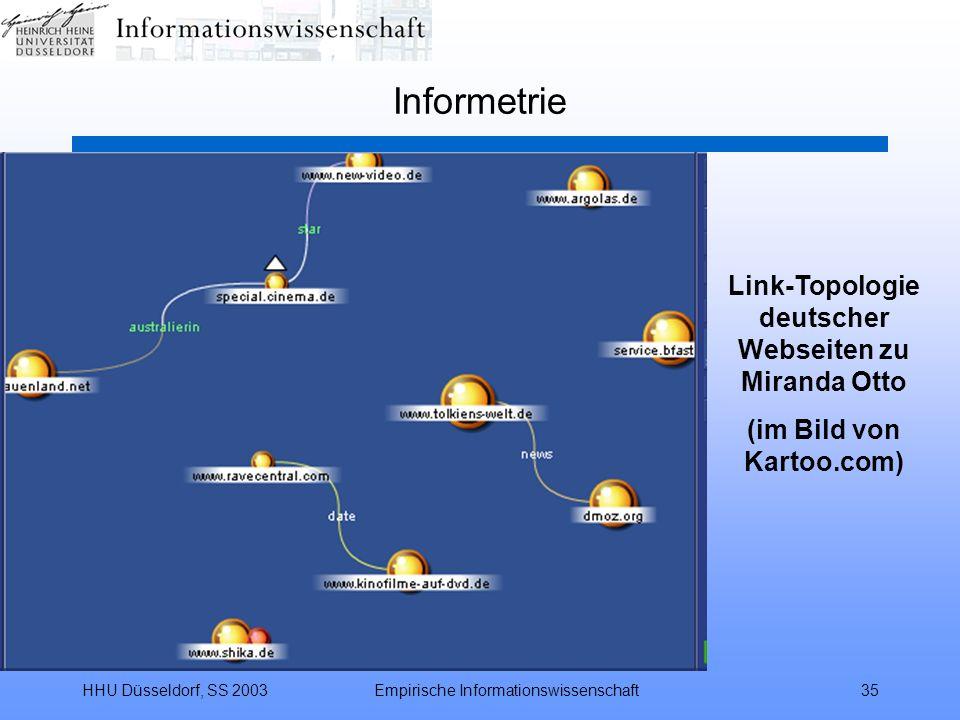 HHU Düsseldorf, SS 2003Empirische Informationswissenschaft35 Informetrie Link-Topologie deutscher Webseiten zu Miranda Otto (im Bild von Kartoo.com)