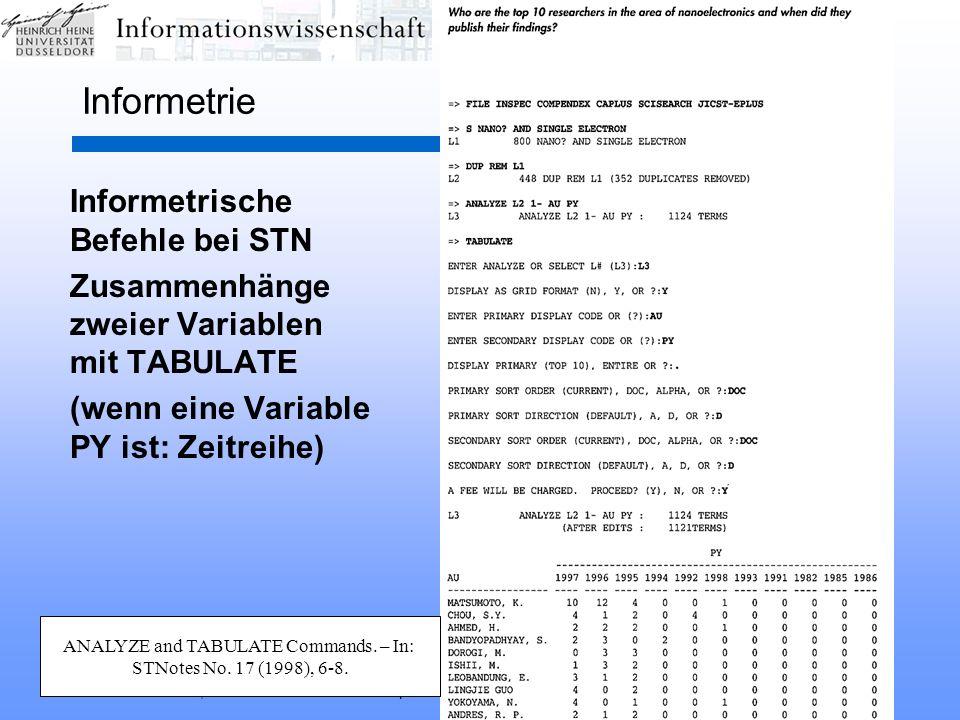 HHU Düsseldorf, SS 2003Empirische Informationswissenschaft39 Informetrie Informetrische Befehle bei STN Zusammenhänge zweier Variablen mit TABULATE (w
