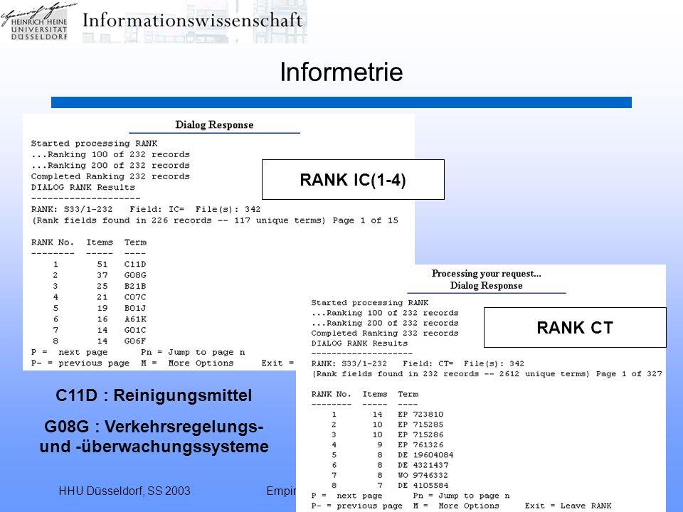 HHU Düsseldorf, SS 2003Empirische Informationswissenschaft42 Informetrie RANK IC(1-4) RANK CT C11D : Reinigungsmittel G08G : Verkehrsregelungs- und -ü