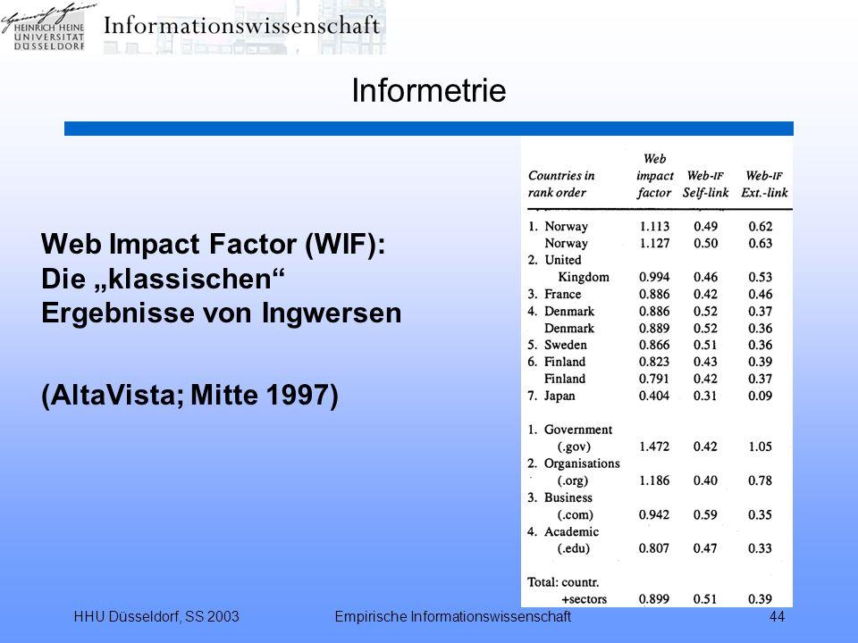 HHU Düsseldorf, SS 2003Empirische Informationswissenschaft44 Informetrie Web Impact Factor (WIF): Die klassischen Ergebnisse von Ingwersen (AltaVista;