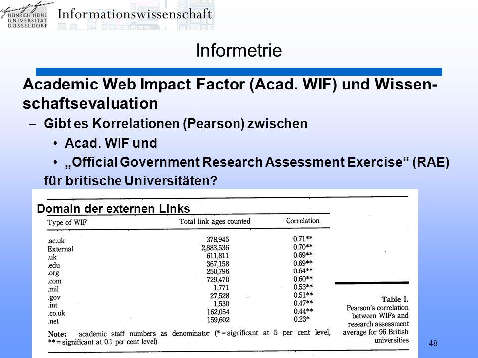 HHU Düsseldorf, SS 2003Empirische Informationswissenschaft48 Informetrie Academic Web Impact Factor (Acad. WIF) und Wissen- schaftsevaluation –Gibt es