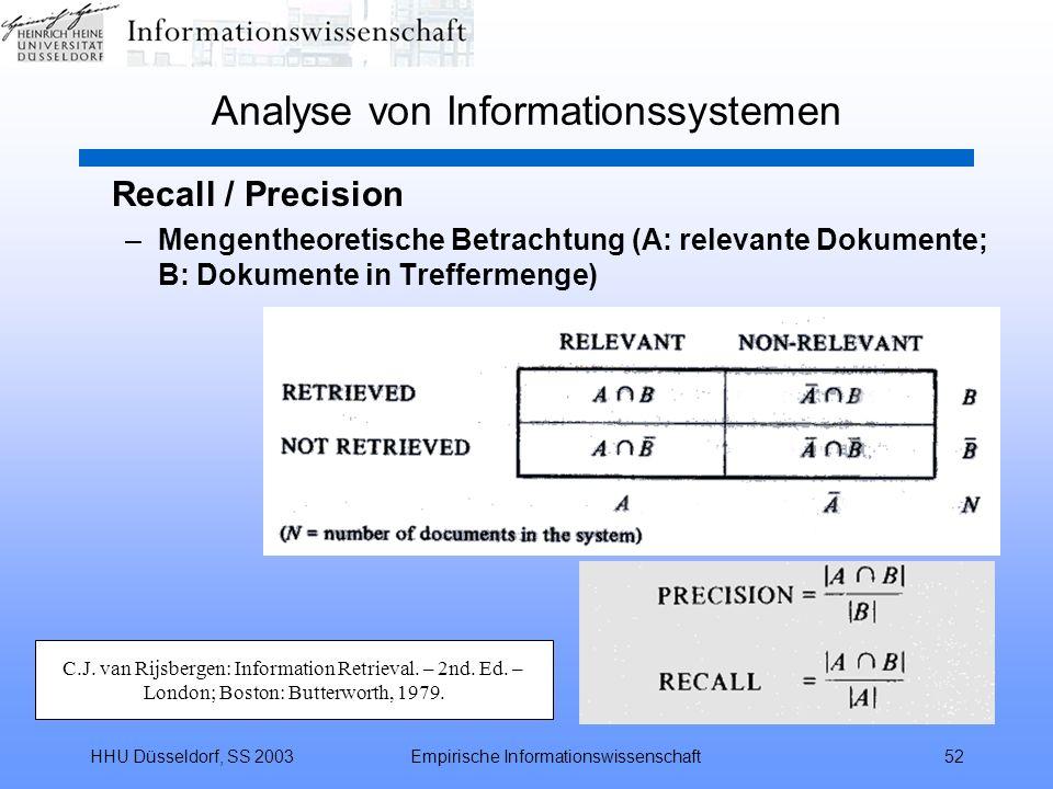 HHU Düsseldorf, SS 2003Empirische Informationswissenschaft52 Analyse von Informationssystemen Recall / Precision –Mengentheoretische Betrachtung (A: r