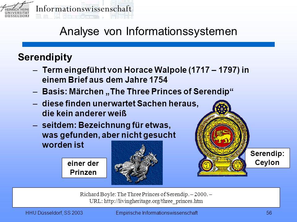 HHU Düsseldorf, SS 2003Empirische Informationswissenschaft56 einer der Prinzen Serendip: Ceylon Analyse von Informationssystemen Serendipity –Term ein