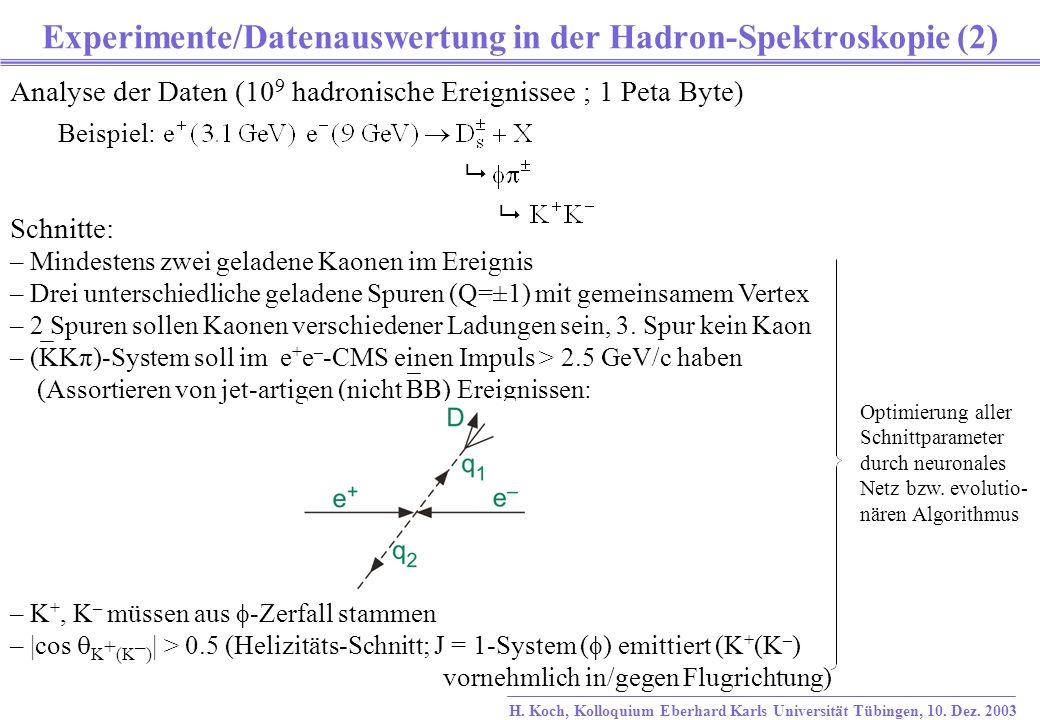 Experimente/Datenauswertung in der Hadron-Spektroskopie (2) Beispiel: Analyse der Daten (10 9 hadronische Ereignissee ; 1 Peta Byte) Schnitte: – Mindestens zwei geladene Kaonen im Ereignis – Drei unterschiedliche geladene Spuren (Q=±1) mit gemeinsamem Vertex – 2 Spuren sollen Kaonen verschiedener Ladungen sein, 3.