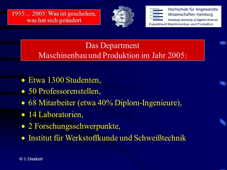 © J. Dankert Das Department Maschinenbau und Produktion im Jahr 2005: Etwa 1300 Studenten, 50 Professorenstellen, 68 Mitarbeiter (etwa 40% Diplom-Inge