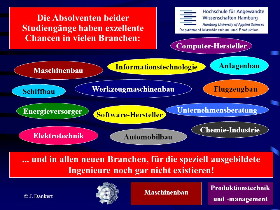 © J. Dankert Maschinenbau Werkzeugmaschinenbau Anlagenbau Schiffbau Software-Hersteller Informationstechnologie Elektrotechnik Unternehmensberatung Fl