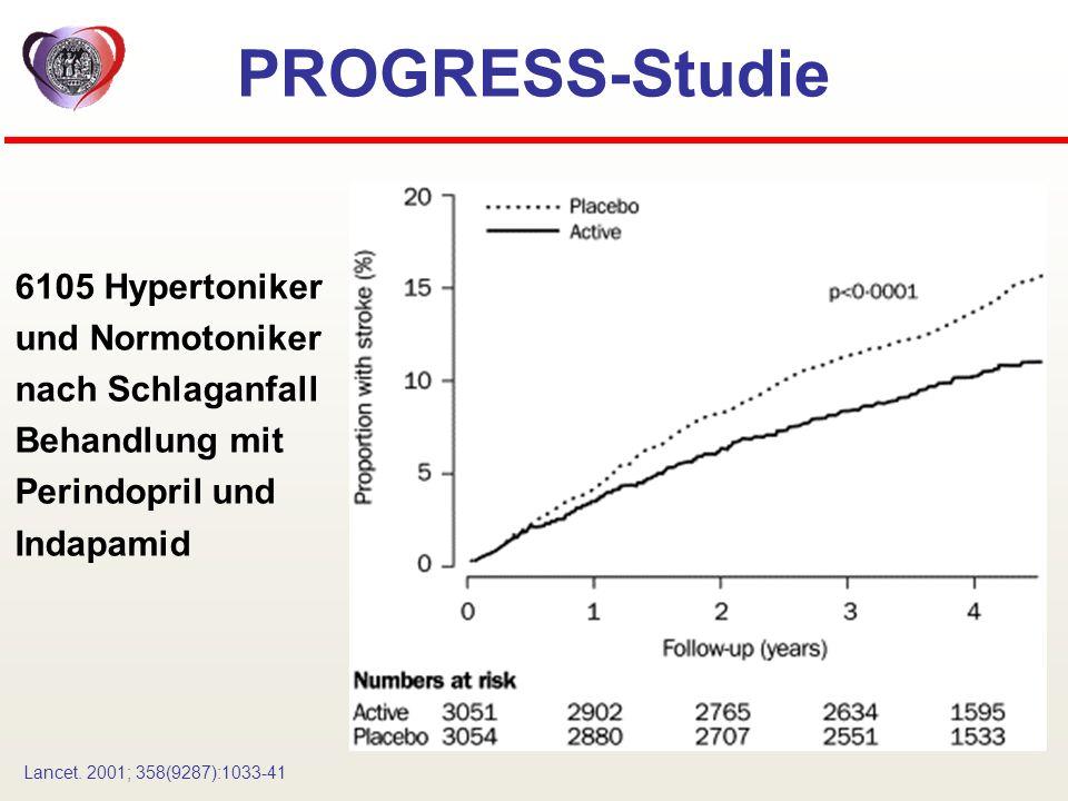 PROGRESS-Studie 6105 Hypertoniker und Normotoniker nach Schlaganfall Behandlung mit Perindopril und Indapamid Lancet. 2001; 358(9287):1033-41