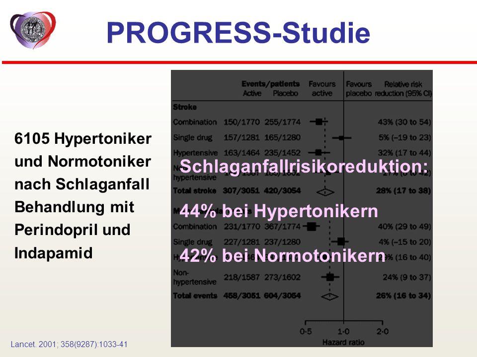PROGRESS-Studie 6105 Hypertoniker und Normotoniker nach Schlaganfall Behandlung mit Perindopril und Indapamid Lancet. 2001; 358(9287):1033-41 Schlagan