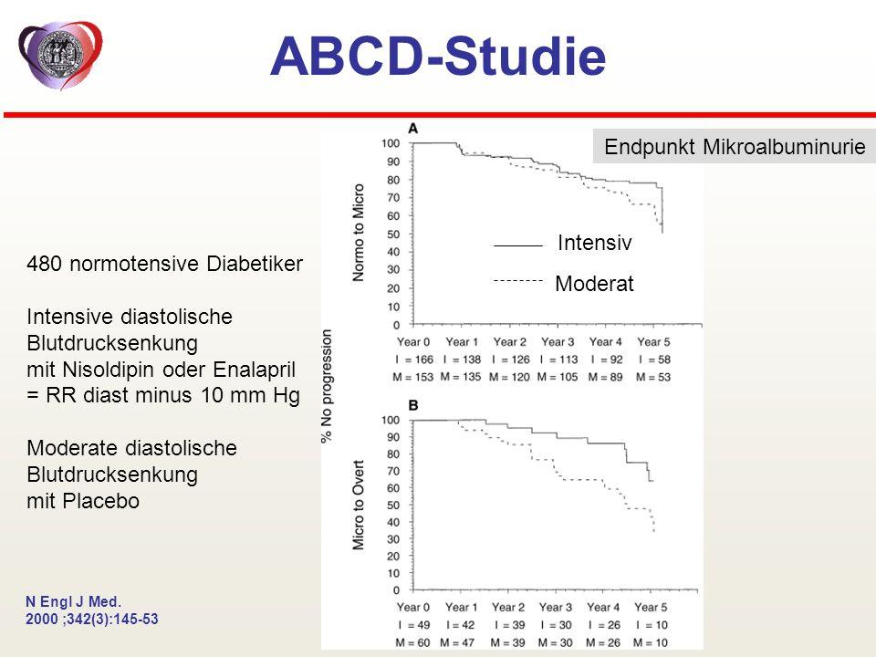 ABCD-Studie N Engl J Med. 2000 ;342(3):145-53 480 normotensive Diabetiker Intensive diastolische Blutdrucksenkung mit Nisoldipin oder Enalapril = RR d