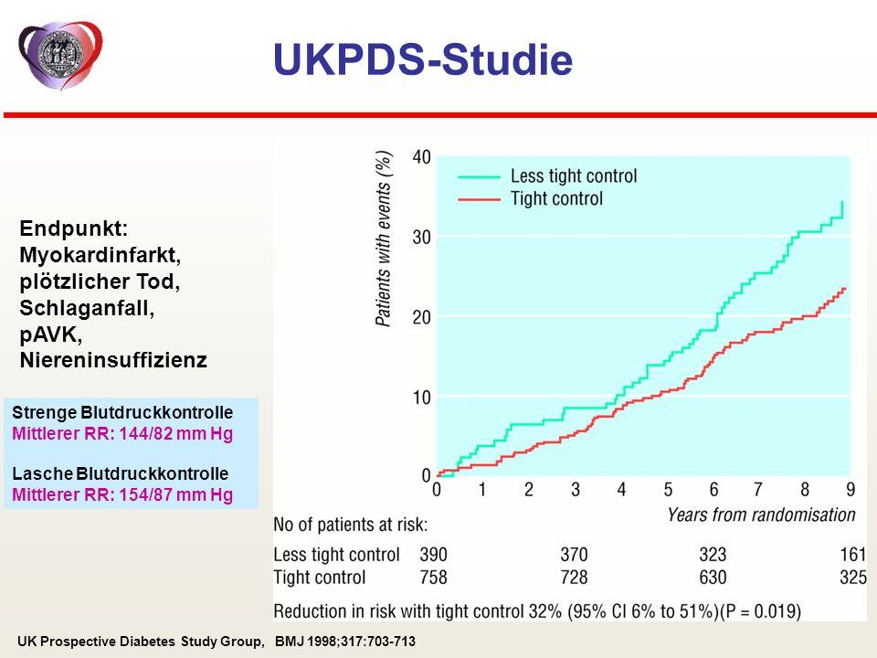 Strenge Blutdruckkontrolle Mittlerer RR: 144/82 mm Hg Lasche Blutdruckkontrolle Mittlerer RR: 154/87 mm Hg UK Prospective Diabetes Study Group, BMJ 19
