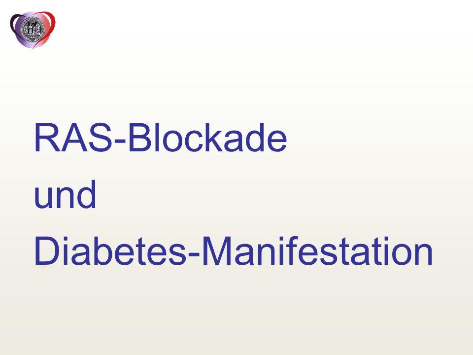 RAS-Blockade und Diabetes-Manifestation