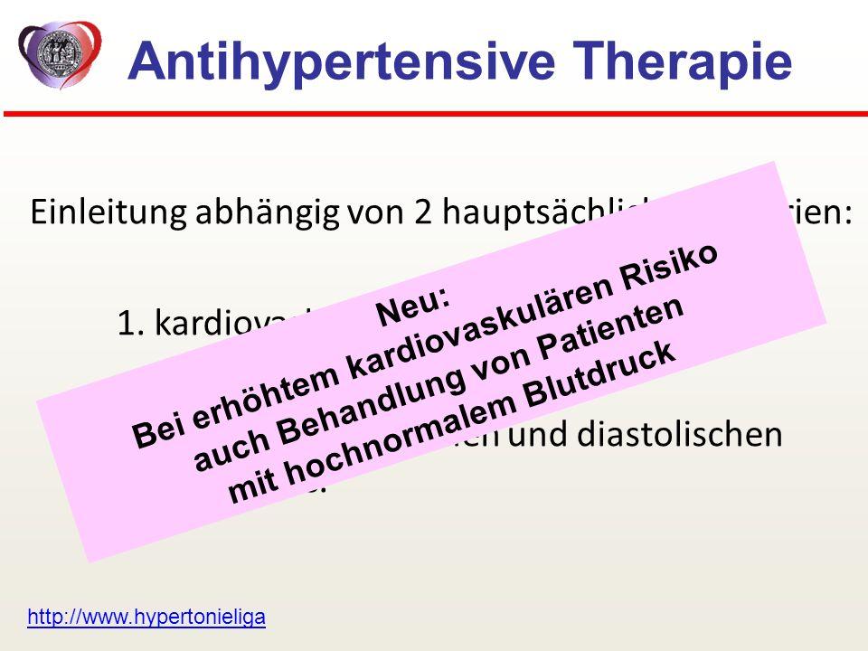 Antihypertensive Therapie Einleitung abhängig von 2 hauptsächlichen Kriterien: 1. kardiovaskuläres Gesamtrisiko 2. Höhe des systolischen und diastolis