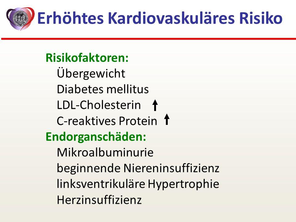 Erhöhtes Kardiovaskuläres Risiko Risikofaktoren: Übergewicht Diabetes mellitus LDL-Cholesterin C-reaktives Protein Endorganschäden: Mikroalbuminurie b