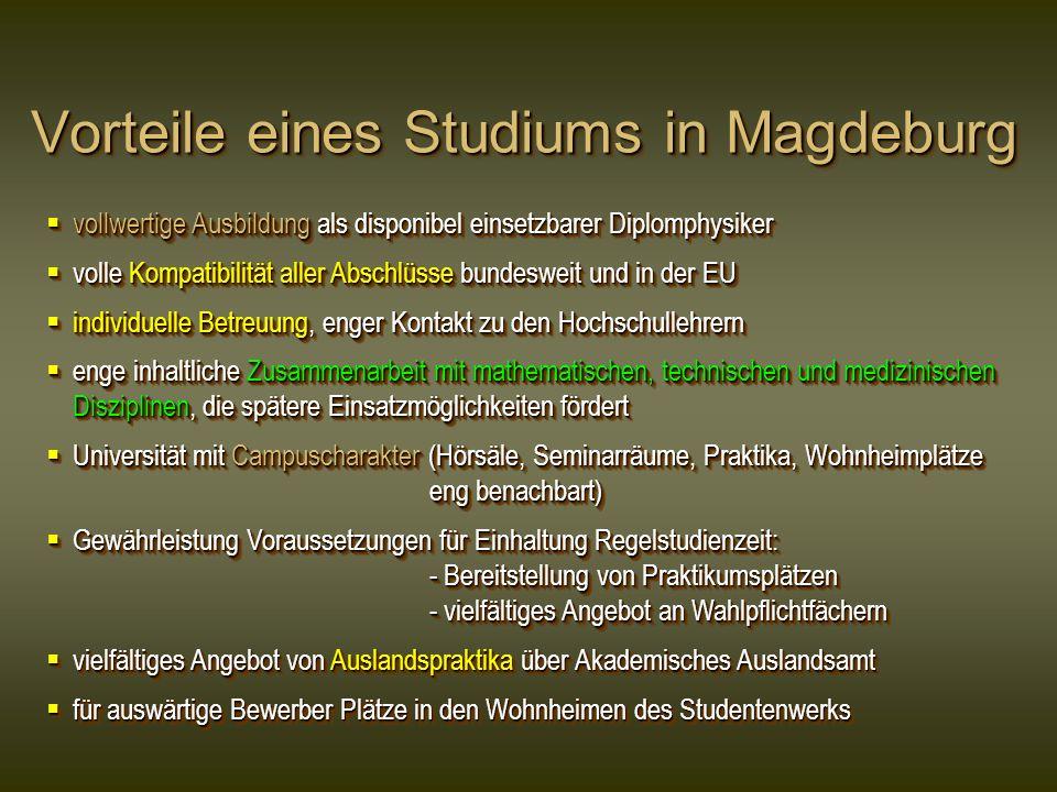 Vorteile eines Studiums in Magdeburg vollwertige Ausbildung als disponibel einsetzbarer Diplomphysiker vollwertige Ausbildung als disponibel einsetzbarer Diplomphysiker volle Kompatibilität aller Abschlüsse bundesweit und in der EU volle Kompatibilität aller Abschlüsse bundesweit und in der EU individuelle Betreuung, enger Kontakt zu den Hochschullehrern individuelle Betreuung, enger Kontakt zu den Hochschullehrern enge inhaltliche Zusammenarbeit mit mathematischen, technischen und medizinischen enge inhaltliche Zusammenarbeit mit mathematischen, technischen und medizinischen Disziplinen, die spätere Einsatzmöglichkeiten fördert Disziplinen, die spätere Einsatzmöglichkeiten fördert Universität mit Campuscharakter (Hörsäle, Seminarräume, Praktika, Wohnheimplätze Universität mit Campuscharakter (Hörsäle, Seminarräume, Praktika, Wohnheimplätze eng benachbart) eng benachbart) Gewährleistung Voraussetzungen für Einhaltung Regelstudienzeit: Gewährleistung Voraussetzungen für Einhaltung Regelstudienzeit: - Bereitstellung von Praktikumsplätzen - Bereitstellung von Praktikumsplätzen - vielfältiges Angebot an Wahlpflichtfächern - vielfältiges Angebot an Wahlpflichtfächern vielfältiges Angebot von Auslandspraktika über Akademisches Auslandsamt vielfältiges Angebot von Auslandspraktika über Akademisches Auslandsamt für auswärtige Bewerber Plätze in den Wohnheimen des Studentenwerks für auswärtige Bewerber Plätze in den Wohnheimen des Studentenwerks vollwertige Ausbildung als disponibel einsetzbarer Diplomphysiker vollwertige Ausbildung als disponibel einsetzbarer Diplomphysiker volle Kompatibilität aller Abschlüsse bundesweit und in der EU volle Kompatibilität aller Abschlüsse bundesweit und in der EU individuelle Betreuung, enger Kontakt zu den Hochschullehrern individuelle Betreuung, enger Kontakt zu den Hochschullehrern enge inhaltliche Zusammenarbeit mit mathematischen, technischen und medizinischen enge inhaltliche Zusammenarbeit mit mathematischen, technischen und medizin