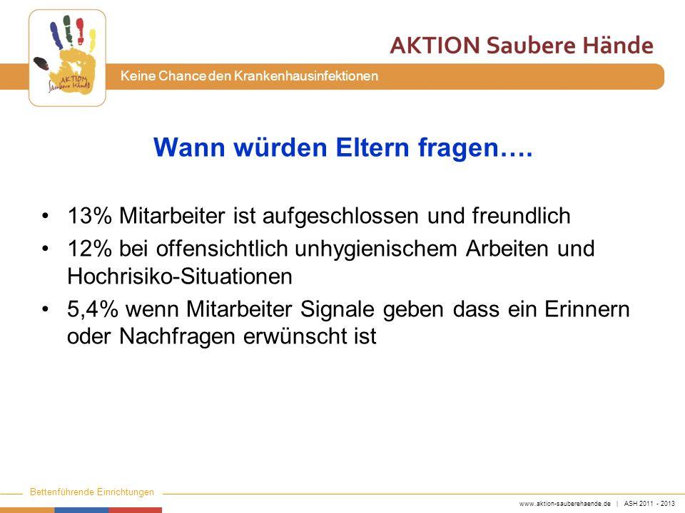 www.aktion-sauberehaende.de | ASH 2011 - 2013 Bettenführende Einrichtungen Keine Chance den Krankenhausinfektionen Wann würden Eltern fragen…. 13% Mit