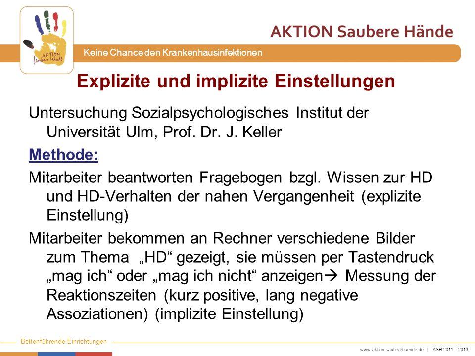 www.aktion-sauberehaende.de | ASH 2011 - 2013 Bettenführende Einrichtungen Keine Chance den Krankenhausinfektionen Explizite und implizite Einstellung