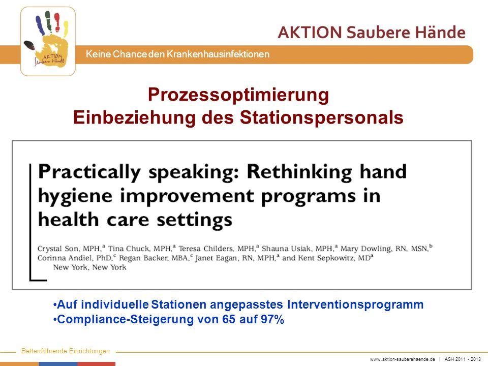 www.aktion-sauberehaende.de | ASH 2011 - 2013 Bettenführende Einrichtungen Keine Chance den Krankenhausinfektionen Prozessoptimierung Einbeziehung des