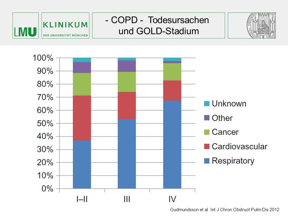 Gudmundsson et al. Int J Chron Obstruct Pulm Dis 2012 - COPD - Todesursachen und GOLD-Stadium