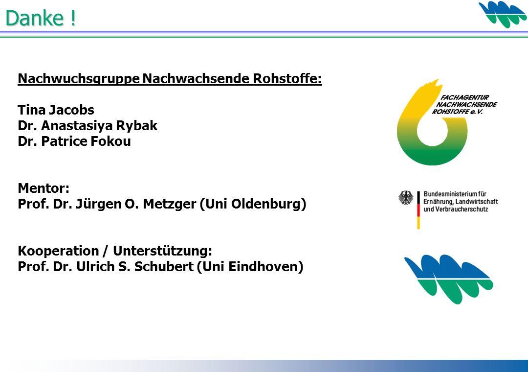 Danke ! Nachwuchsgruppe Nachwachsende Rohstoffe: Tina Jacobs Dr. Anastasiya Rybak Dr. Patrice Fokou Mentor: Prof. Dr. Jürgen O. Metzger (Uni Oldenburg