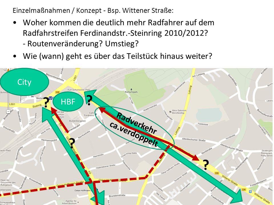 Warum ein Konzept? Einzelmaßnahmen / Konzept - Bsp. Wittener Straße: Woher kommen die deutlich mehr Radfahrer auf dem Radfahrstreifen Ferdinandstr.-St